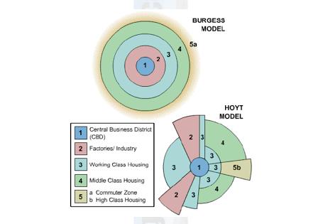 Urban Land Use Models | Vineet's Blog